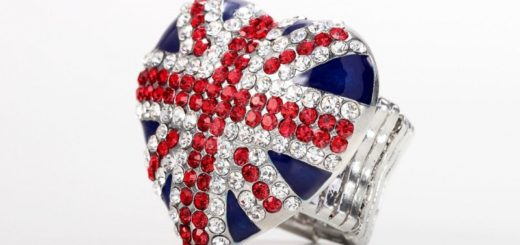 Uk to US Ring Size